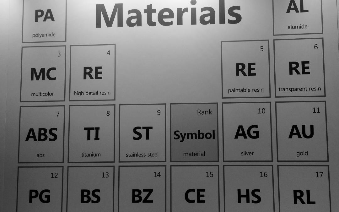 Quelles sont les matières 'imprimables' ?